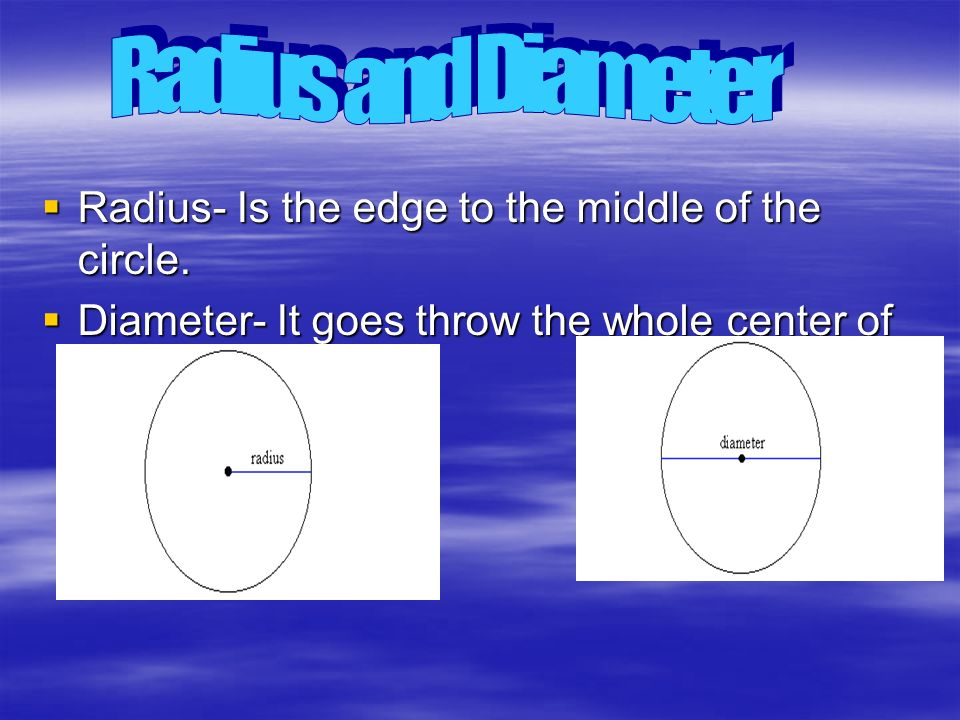 Radius- Is the edge to the middle of the circle.