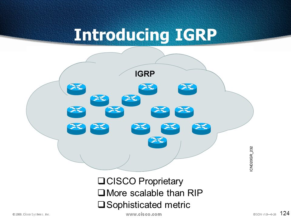 124 CISCO Proprietary More scalable than RIP Sophisticated metric Introducing IGRP