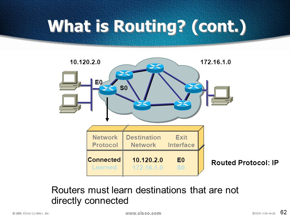 62 What is Routing.