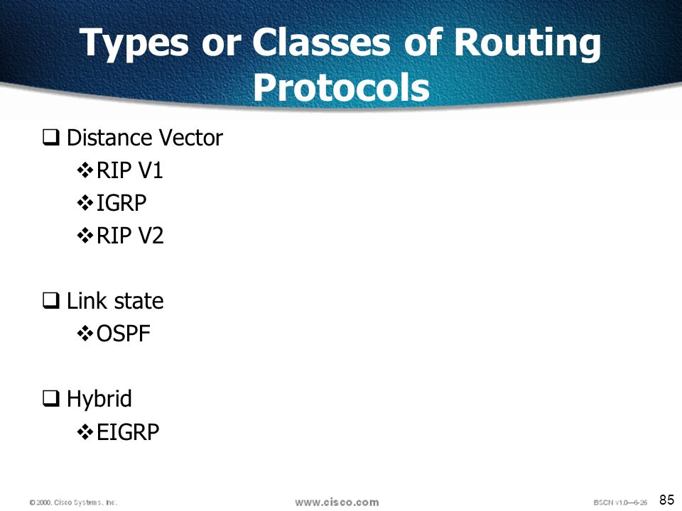 85 Distance Vector RIP V1 IGRP RIP V2 Link state OSPF Hybrid EIGRP Types or Classes of Routing Protocols