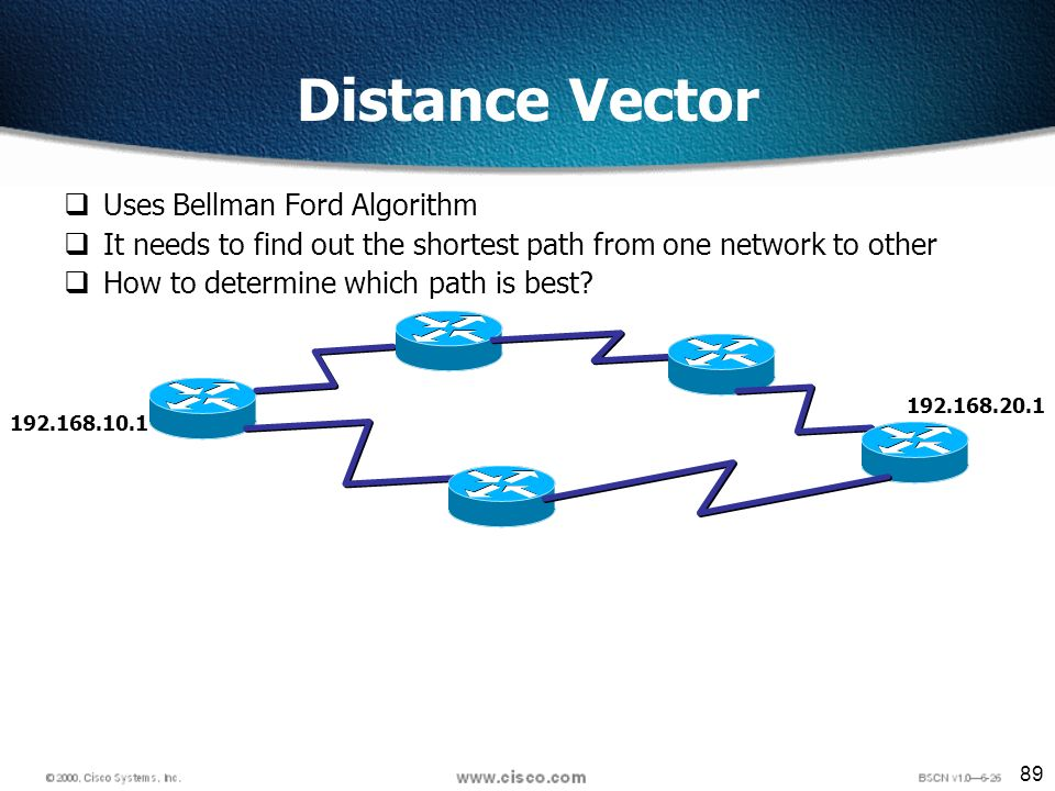 89 Distance Vector Uses Bellman Ford Algorithm It needs to find out the shortest path from one network to other How to determine which path is best.