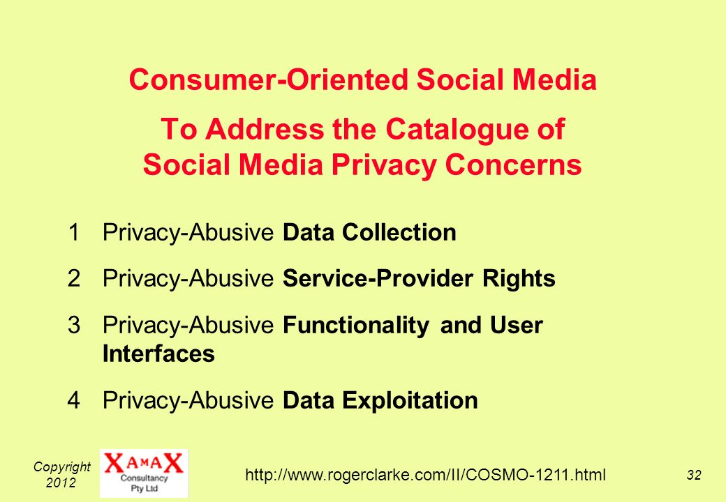 Copyright Consumer-Oriented Social Media To Address the Catalogue of Social Media Privacy Concerns 1Privacy-Abusive Data Collection 2Privacy-Abusive Service-Provider Rights 3Privacy-Abusive Functionality and User Interfaces 4Privacy-Abusive Data Exploitation