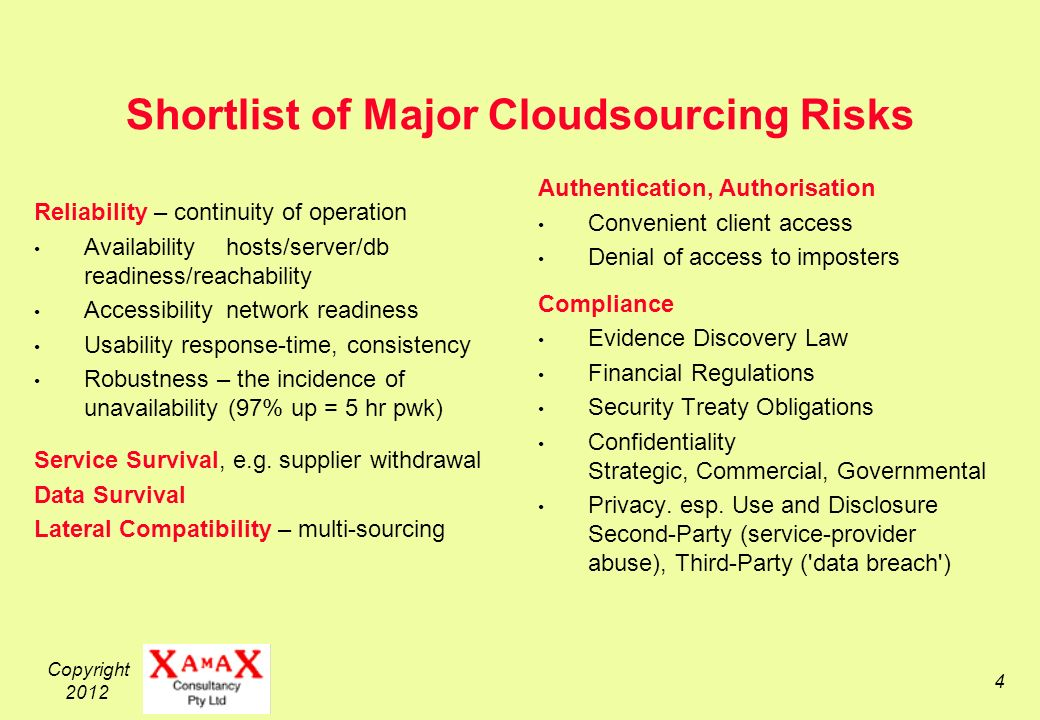 Copyright Shortlist of Major Cloudsourcing Risks Reliability – continuity of operation Availability hosts/server/db readiness/reachability Accessibility network readiness Usability response-time, consistency Robustness – the incidence of unavailability (97% up = 5 hr pwk) Service Survival, e.g.