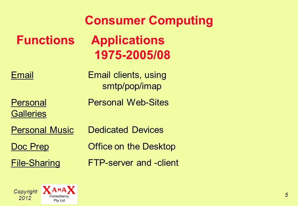 Copyright Consumer Computing  clients, using smtp/pop/imap Personal Web-Sites Dedicated Devices Office on the Desktop FTP-server and -client Functions Applications /08  Personal Galleries Personal Music Doc Prep File-Sharing