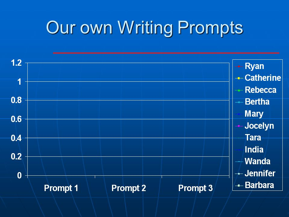 Our own Writing Prompts