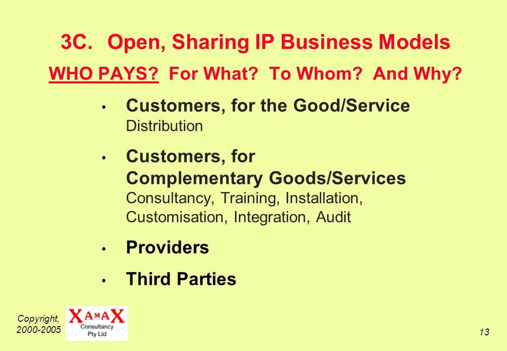 Copyright, 2000-2005 13 3C.Open, Sharing IP Business Models WHO PAYS.