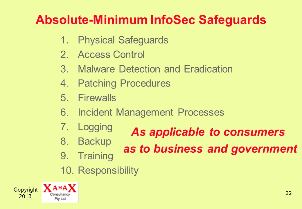 Copyright Absolute-Minimum InfoSec Safeguards 1.Physical Safeguards 2.Access Control 3.Malware Detection and Eradication 4.Patching Procedures 5.Firewalls 6.Incident Management Processes 7.Logging 8.Backup 9.Training 10.Responsibility As applicable to consumers as to business and government