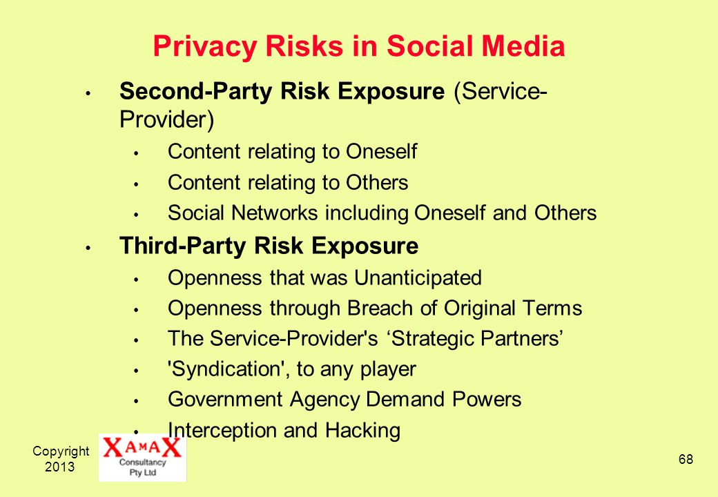 Copyright Privacy Risks in Social Media Second-Party Risk Exposure (Service- Provider) Content relating to Oneself Content relating to Others Social Networks including Oneself and Others Third-Party Risk Exposure Openness that was Unanticipated Openness through Breach of Original Terms The Service-Provider s Strategic Partners Syndication , to any player Government Agency Demand Powers Interception and Hacking