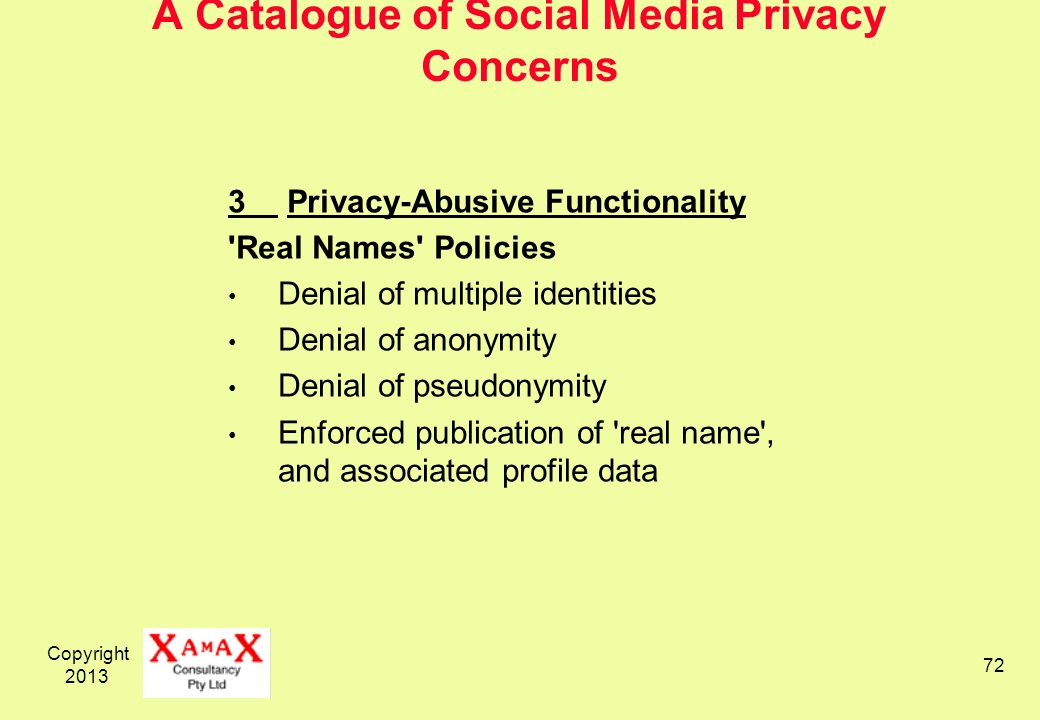 Copyright A Catalogue of Social Media Privacy Concerns 3 Privacy-Abusive Functionality Real Names Policies Denial of multiple identities Denial of anonymity Denial of pseudonymity Enforced publication of real name , and associated profile data
