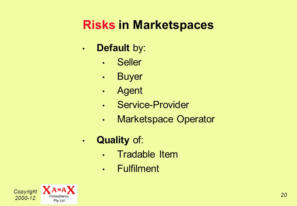 Copyright 2000-12 20 Risks in Marketspaces Default by: Seller Buyer Agent Service-Provider Marketspace Operator Quality of: Tradable Item Fulfilment