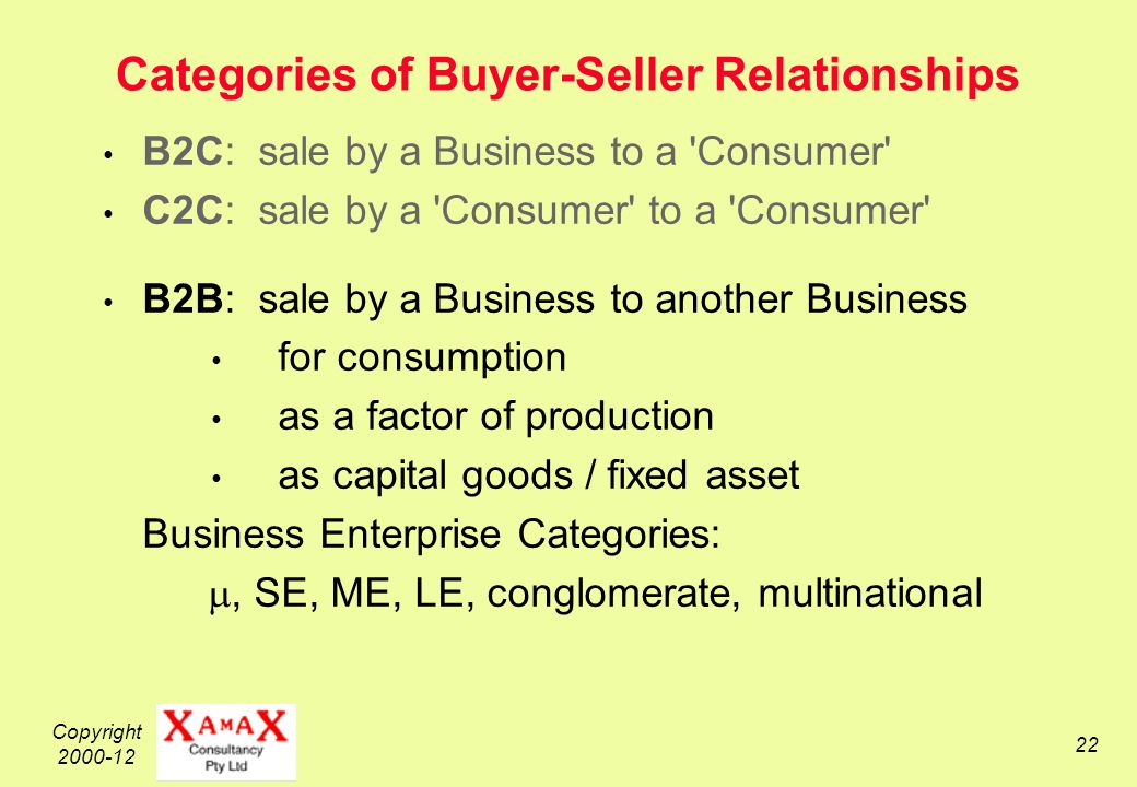 Copyright 2000-12 22 Categories of Buyer-Seller Relationships B2C: sale by a Business to a Consumer C2C: sale by a Consumer to a Consumer B2B: sale by a Business to another Business for consumption as a factor of production as capital goods / fixed asset Business Enterprise Categories:, SE, ME, LE, conglomerate, multinational