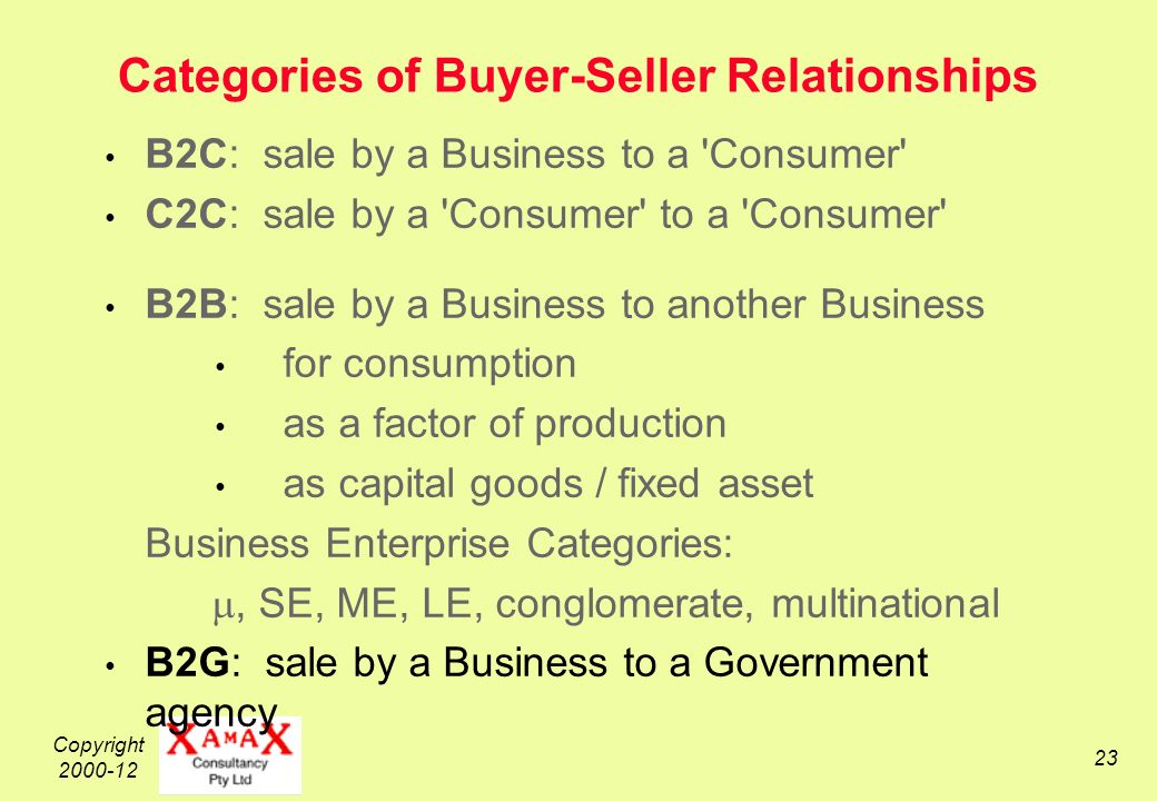 Copyright 2000-12 23 Categories of Buyer-Seller Relationships B2C: sale by a Business to a Consumer C2C: sale by a Consumer to a Consumer B2B: sale by a Business to another Business for consumption as a factor of production as capital goods / fixed asset Business Enterprise Categories:, SE, ME, LE, conglomerate, multinational B2G: sale by a Business to a Government agency