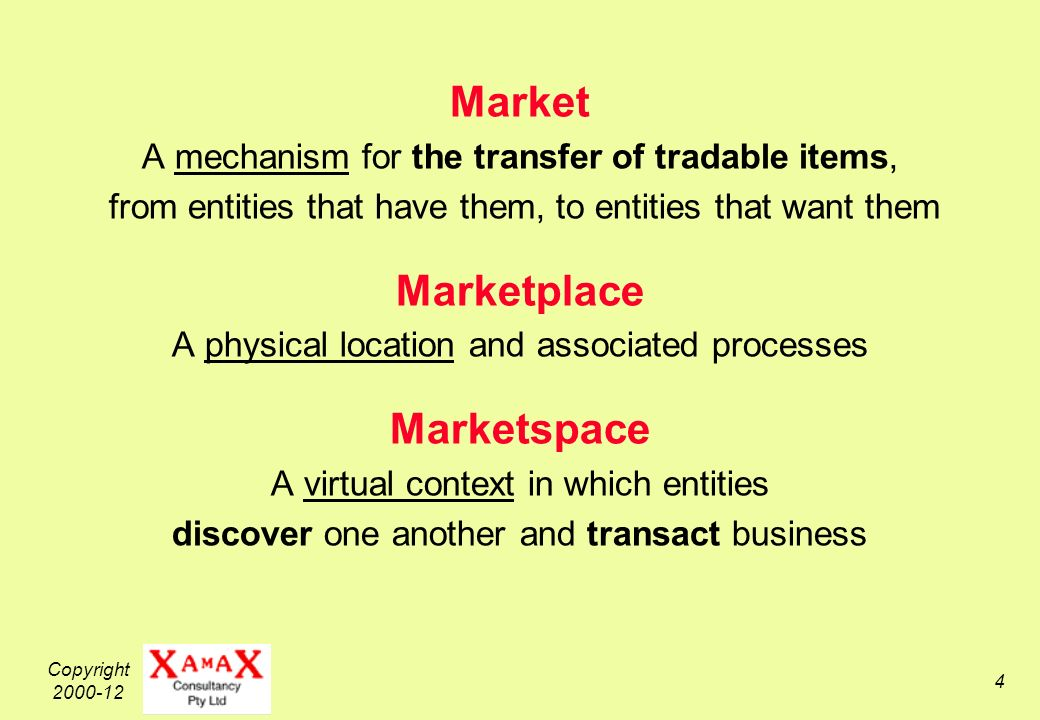 Copyright 2000-12 4 Market A mechanism for the transfer of tradable items, from entities that have them, to entities that want them Marketplace A physical location and associated processes Marketspace A virtual context in which entities discover one another and transact business