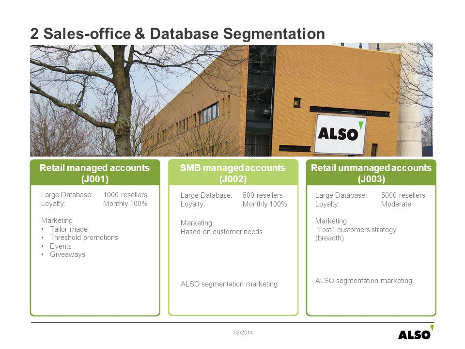 2 Sales-office & Database Segmentation 1/2/2014 Large Database: 1000 resellers Loyalty: Monthly 100% Marketing Tailor made Threshold promotions Events Giveaways Large Database: 500 resellers Loyalty: Monthly 100% Marketing Based on customer needs ALSO segmentation marketing Large Database: 5000 resellers Loyalty: Moderate Marketing Lost customers strategy (breadth) ALSO segmentation marketing Retail managed accounts (J001) SMB managed accounts (J002) Retail unmanaged accounts (J003)