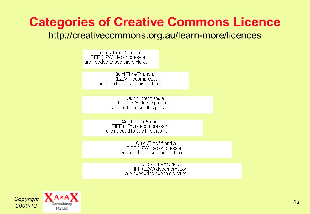 Copyright 2000-12 24 Categories of Creative Commons Licence http://creativecommons.org.au/learn-more/licences