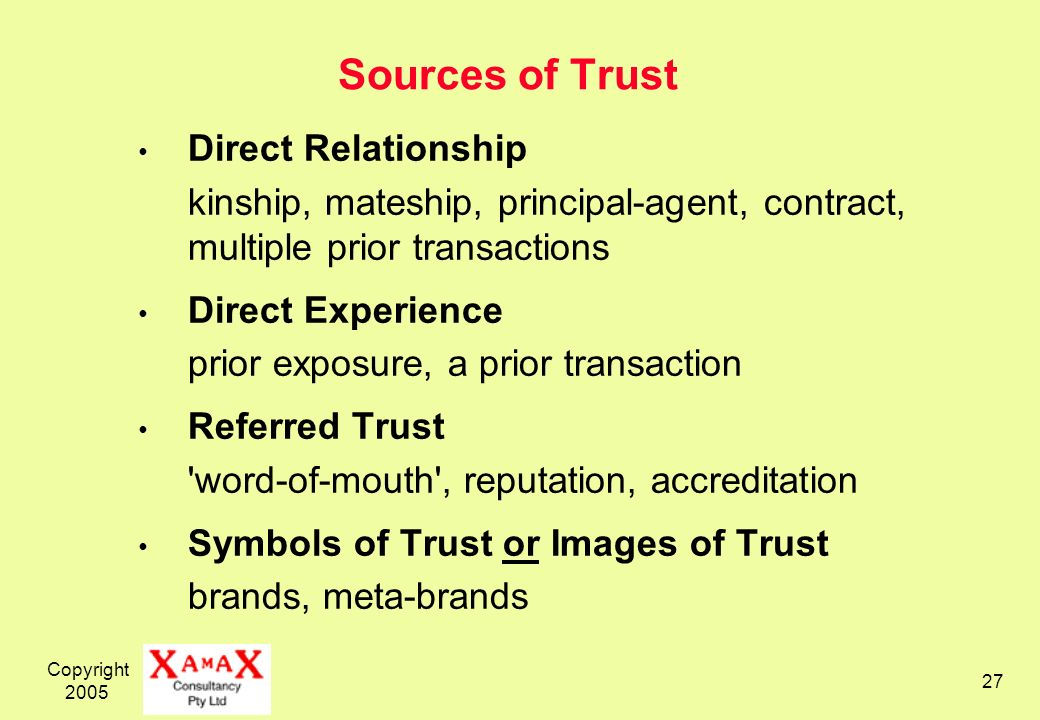 Copyright 2005 27 Sources of Trust Direct Relationship kinship, mateship, principal-agent, contract, multiple prior transactions Direct Experience prior exposure, a prior transaction Referred Trust word-of-mouth , reputation, accreditation Symbols of Trust or Images of Trust brands, meta-brands