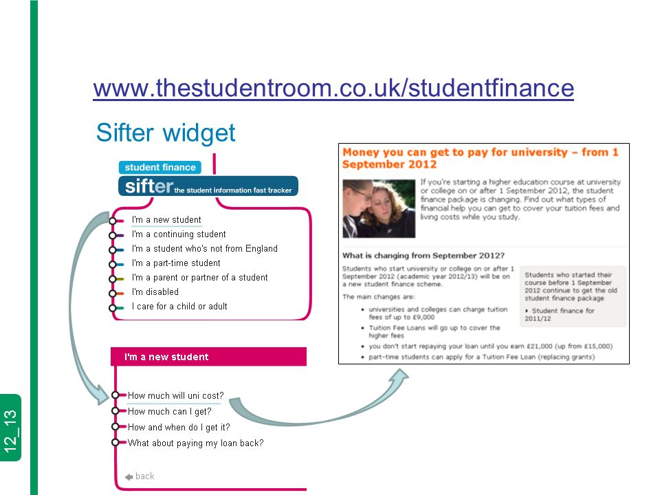 12_13 www.thestudentroom.co.uk/studentfinance Sifter widget