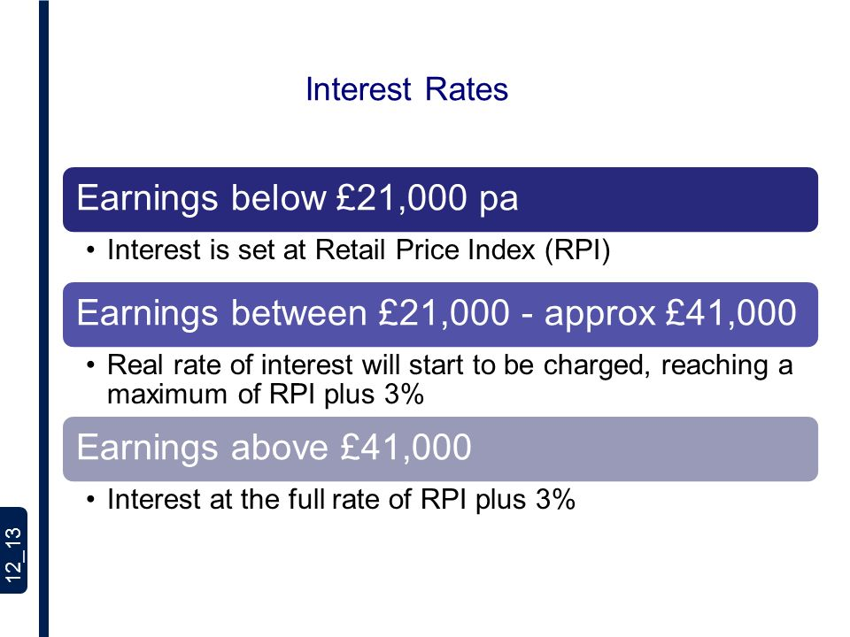 12_13 Interest Rates Earnings below £21,000 pa Interest is set at Retail Price Index (RPI) Earnings between £21,000 - approx £41,000 Real rate of interest will start to be charged, reaching a maximum of RPI plus 3% Earnings above £41,000 Interest at the full rate of RPI plus 3%