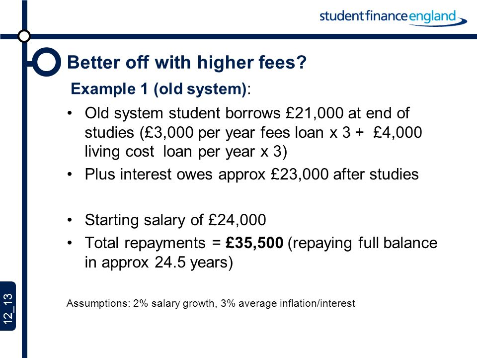 12_13 Better off with higher fees.