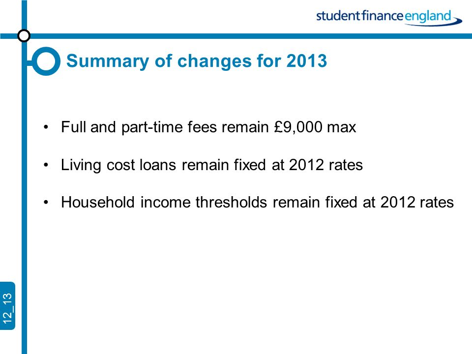 12_13 Summary of changes for 2013 Full and part-time fees remain £9,000 max Living cost loans remain fixed at 2012 rates Household income thresholds remain fixed at 2012 rates