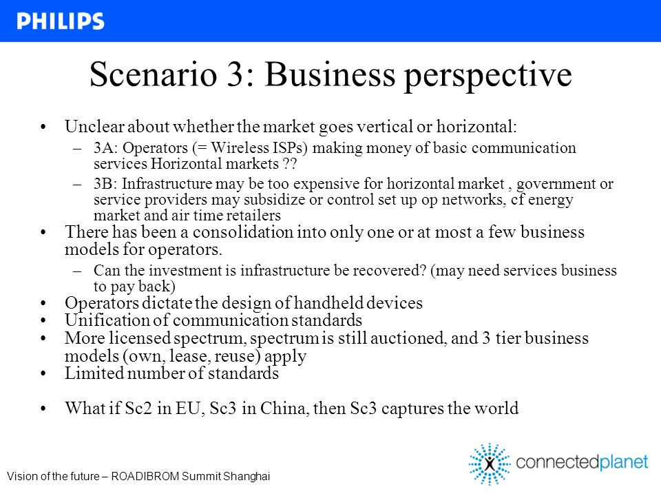 Vision of the future – ROADIBROM Summit Shanghai Scenario 3: Business perspective Unclear about whether the market goes vertical or horizontal: –3A: Operators (= Wireless ISPs) making money of basic communication services Horizontal markets .