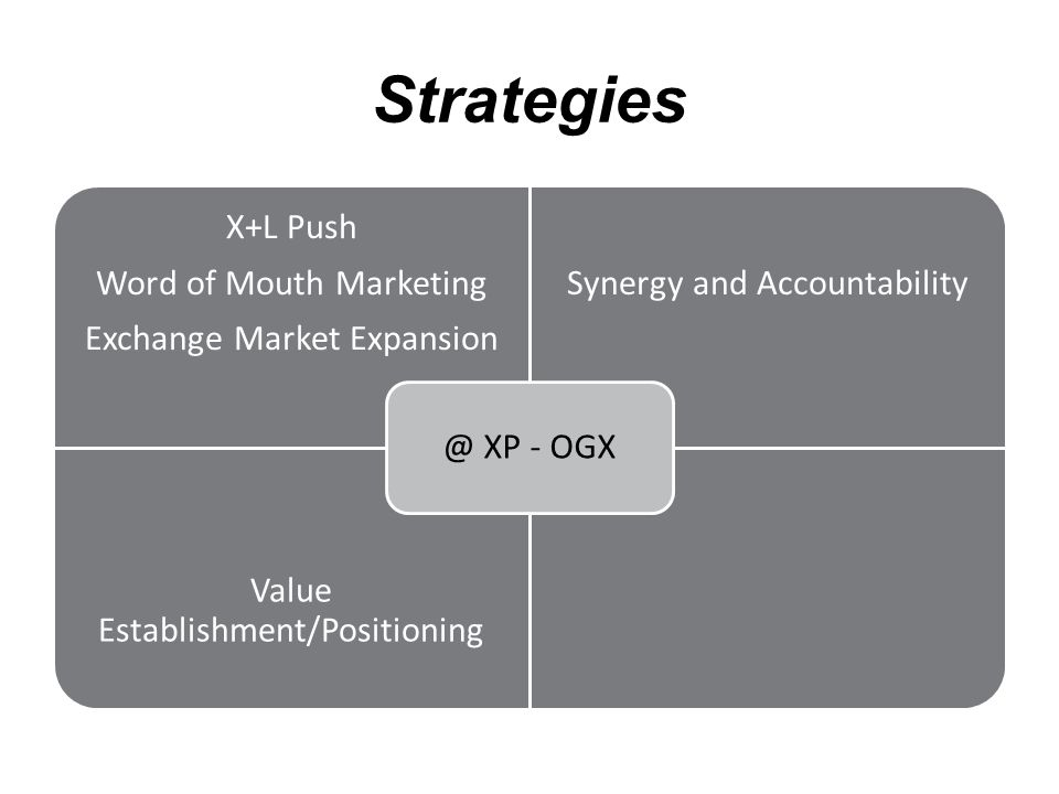 Strategies X+L Push Word of Mouth Marketing Exchange Market Expansion Synergy and Accountability Value Establishment/Positioning @ XP - OGX