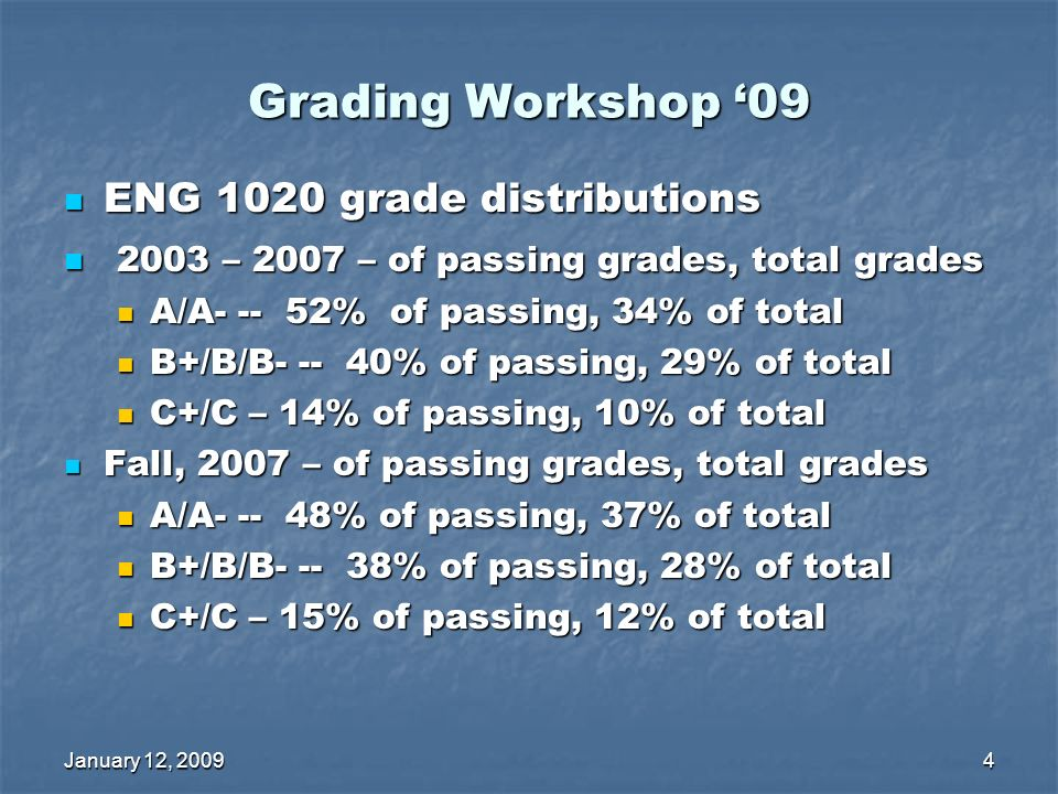 January 12, 20094 Grading Workshop 09 ENG 1020 grade distributions ENG 1020 grade distributions 2003 – 2007 – of passing grades, total grades 2003 – 2007 – of passing grades, total grades A/A- -- 52% of passing, 34% of total A/A- -- 52% of passing, 34% of total B+/B/B- -- 40% of passing, 29% of total B+/B/B- -- 40% of passing, 29% of total C+/C – 14% of passing, 10% of total C+/C – 14% of passing, 10% of total Fall, 2007 – of passing grades, total grades Fall, 2007 – of passing grades, total grades A/A- -- 48% of passing, 37% of total A/A- -- 48% of passing, 37% of total B+/B/B- -- 38% of passing, 28% of total B+/B/B- -- 38% of passing, 28% of total C+/C – 15% of passing, 12% of total C+/C – 15% of passing, 12% of total