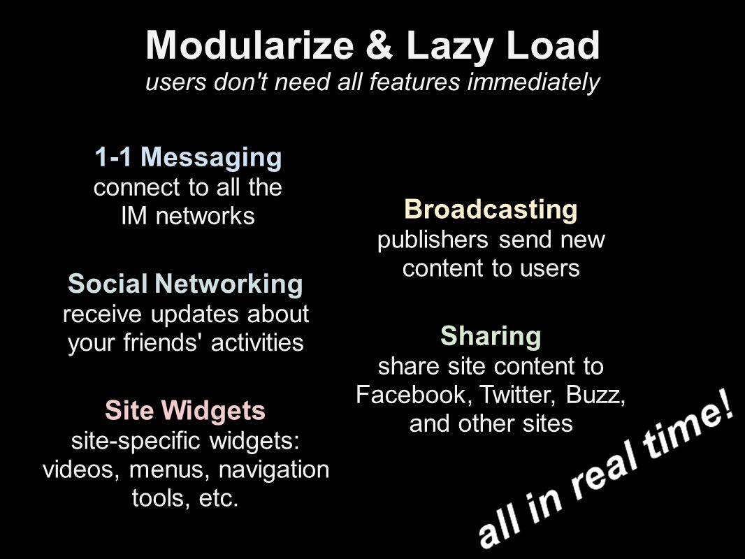 Modularize & Lazy Load users don t need all features immediately 1-1 Messaging connect to all the IM networks Broadcasting publishers send new content to users Social Networking receive updates about your friends activities Sharing share site content to Facebook, Twitter, Buzz, and other sites Site Widgets site-specific widgets: videos, menus, navigation tools, etc.