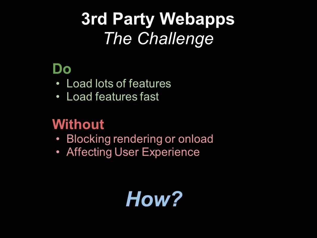 3rd Party Webapps The Challenge Do Load lots of features Load features fast Without Blocking rendering or onload Affecting User Experience How