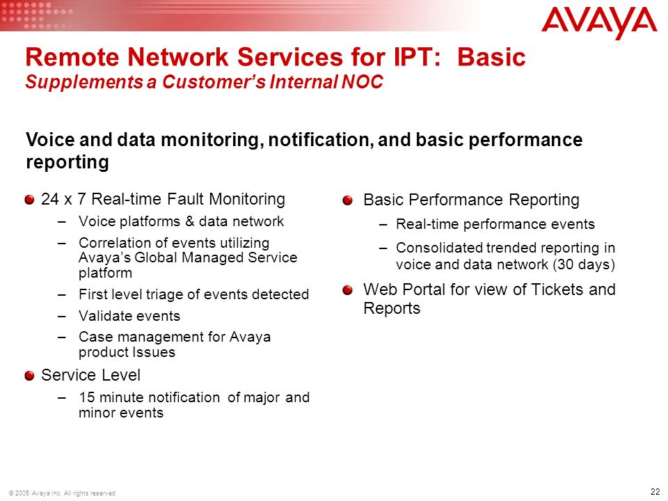 22 © 2005 Avaya Inc. All rights reserved.