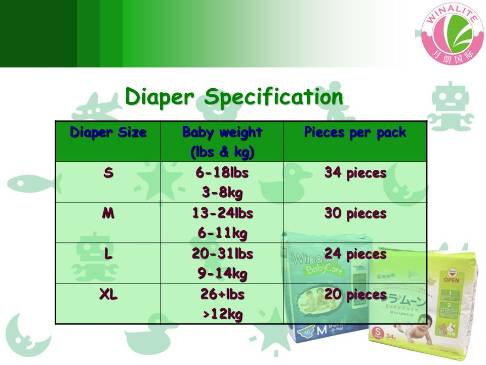 Diaper Size Baby weight (lbs & kg) Pieces per pack S6-18lbs3-8kg 34 pieces M13-24lbs6-11kg 30 pieces L20-31lbs9-14kg 24 pieces XL26+lbs>12kg 20 pieces Diaper Specification
