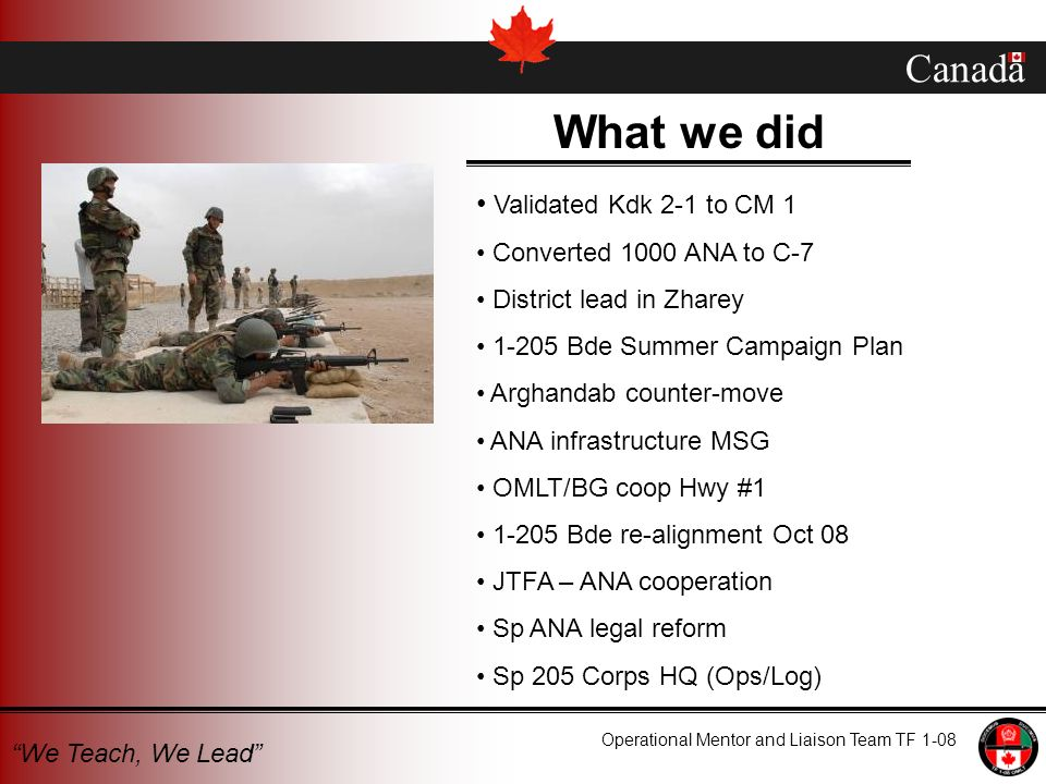 Canada Operational Mentor and Liaison Team TF 1-08 We Teach, We Lead What we did Validated Kdk 2-1 to CM 1 Converted 1000 ANA to C-7 District lead in Zharey 1-205 Bde Summer Campaign Plan Arghandab counter-move ANA infrastructure MSG OMLT/BG coop Hwy #1 1-205 Bde re-alignment Oct 08 JTFA – ANA cooperation Sp ANA legal reform Sp 205 Corps HQ (Ops/Log)