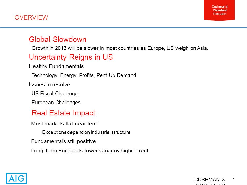 CUSHMAN & WAKEFIELD 7 Cushman & Wakefield Research Global Slowdown Growth in 2013 will be slower in most countries as Europe, US weigh on Asia.