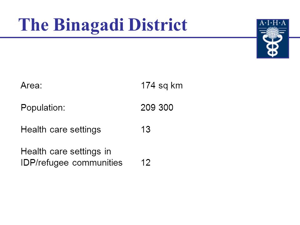 Established in April 2000 With the overall goal to improve the health status of the Binagadi District population, including IDP/refugees, through community-based Primary Care services The Binagadi District Health Administration in Baku, Azerbaijan Virginia Commonwealth University, Richmond, VA The Partnership