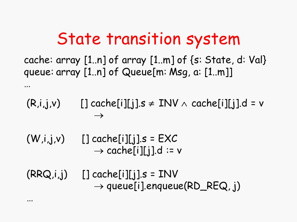 State transition system cache: array [1..n] of array [1..m] of {s: State, d: Val} queue: array [1..n] of Queue[m: Msg, a: [1..m]] … (R,i,j,v) [] cache[i][j].s INV cache[i][j].d = v (W,i,j,v) [] cache[i][j].s = EXC cache[i][j].d := v (RRQ,i,j) [] cache[i][j].s = INV queue[i].enqueue(RD_REQ, j) …