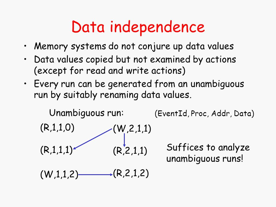 Data independence Memory systems do not conjure up data values Data values copied but not examined by actions (except for read and write actions) Every run can be generated from an unambiguous run by suitably renaming data values.