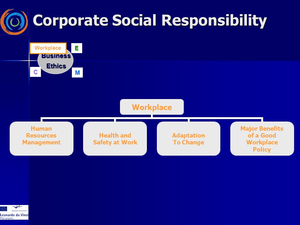 Workplace Human Resources Management Health and Safety at Work Adaptation To Change Major Benefits of a Good Workplace Policy Corporate Social Responsibility BusinessEthicsEC MW Workplace