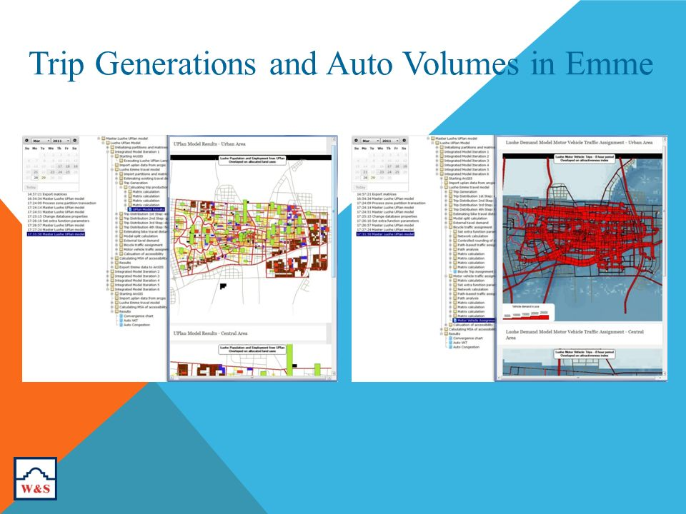 Trip Generations and Auto Volumes in Emme