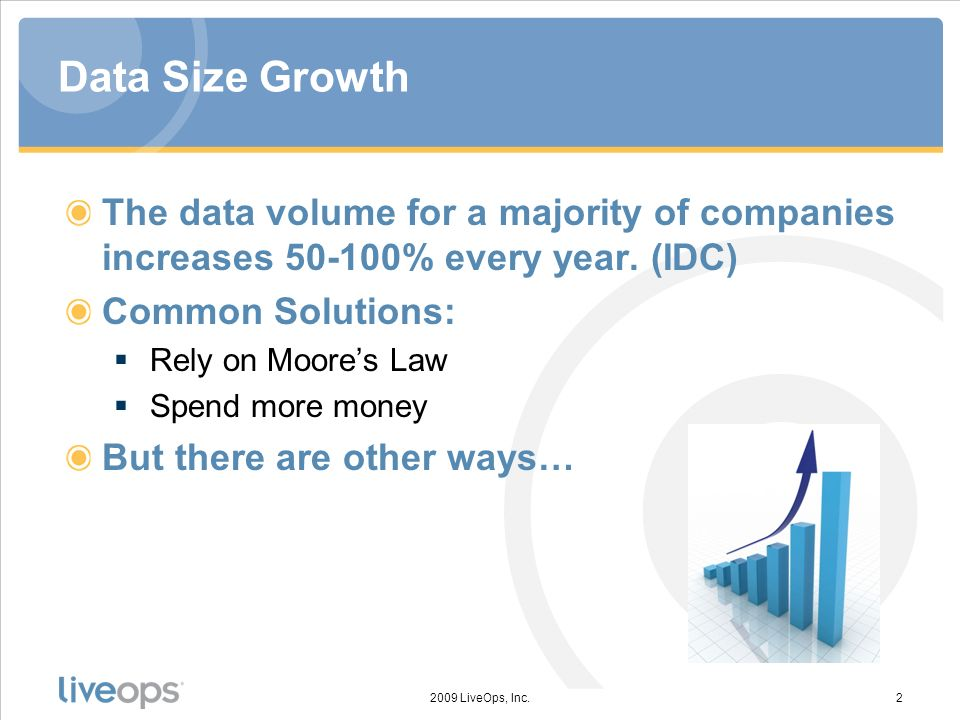 Data Size Growth 2009 LiveOps, Inc.2 The data volume for a majority of companies increases % every year.