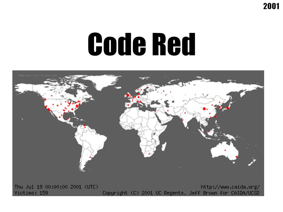 Code Red 2001