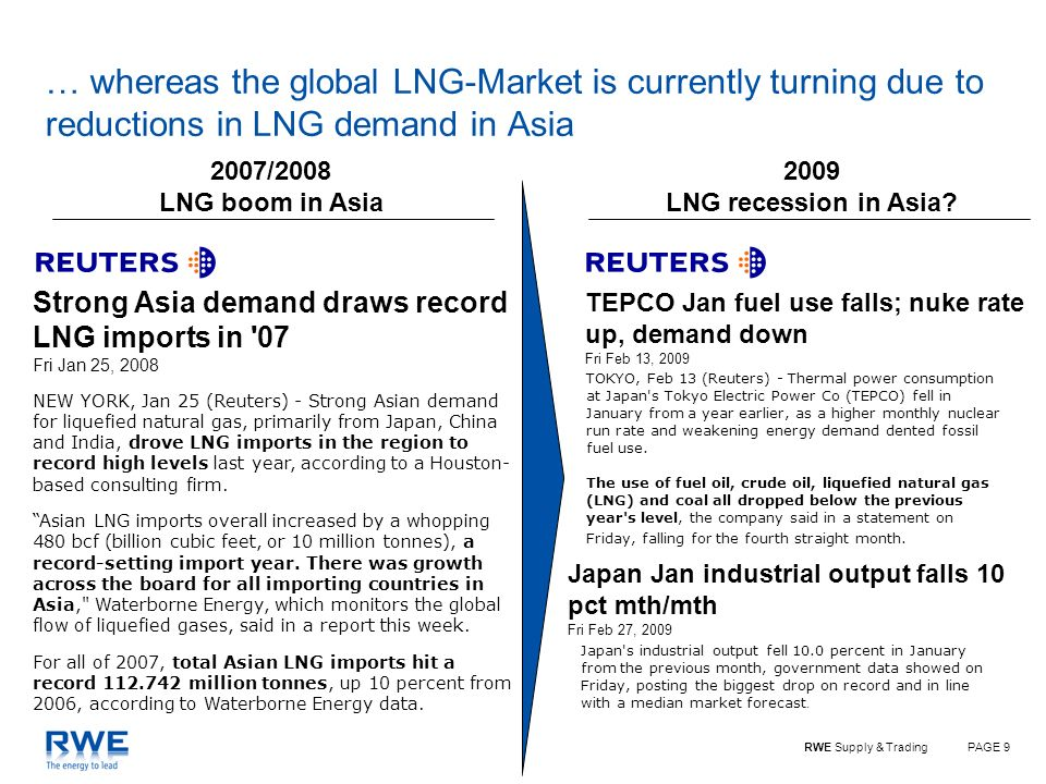 PAGE 9RWE Supply & Trading … whereas the global LNG-Market is currently turning due to reductions in LNG demand in Asia 2009 LNG recession in Asia.