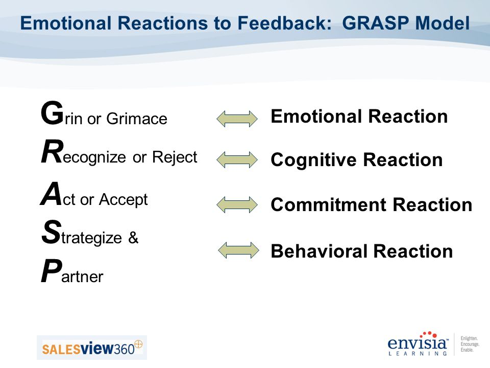 Emotional Reactions to Feedback: GRASP Model G rin or Grimace R ecognize or Reject A ct or Accept S trategize & P artner Emotional Reaction Cognitive Reaction Commitment Reaction Behavioral Reaction