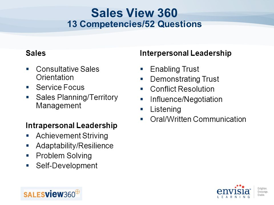 Sales View Competencies/52 Questions Sales Consultative Sales Orientation Service Focus Sales Planning/Territory Management Intrapersonal Leadership Achievement Striving Adaptability/Resilience Problem Solving Self-Development Interpersonal Leadership Enabling Trust Demonstrating Trust Conflict Resolution Influence/Negotiation Listening Oral/Written Communication