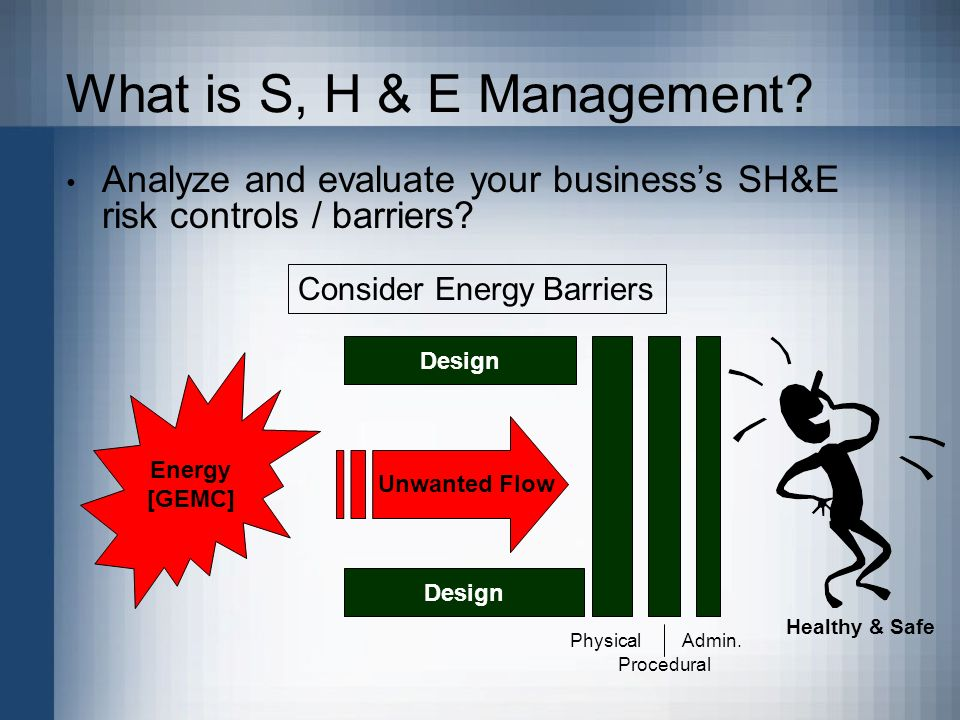 What is S, H & E Management. Analyze and evaluate your businesss SH&E risk controls / barriers.