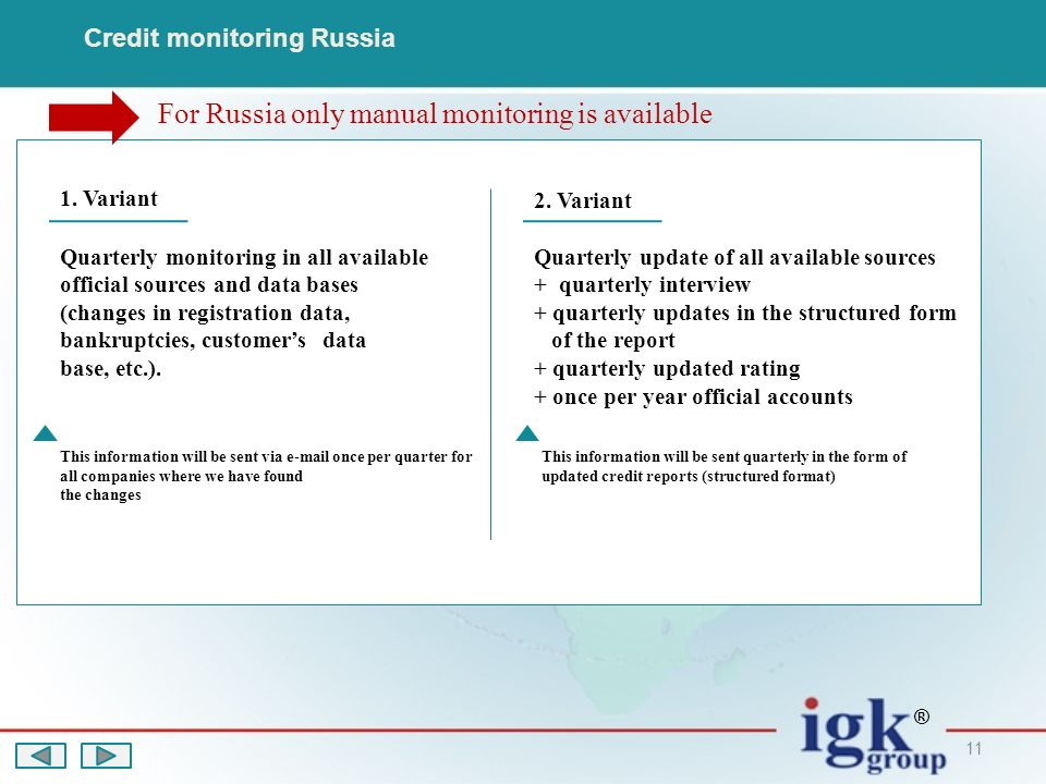 11 Credit monitoring Russia For Russia only manual monitoring is available 1.