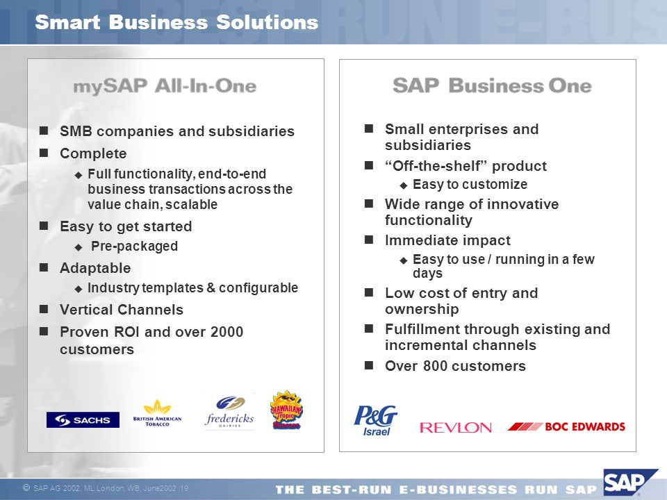 SAP AG 2002, ML London, WB, June Smart Business Solutions Small enterprises and subsidiaries Off-the-shelf product Easy to customize Wide range of innovative functionality Immediate impact Easy to use / running in a few days Low cost of entry and ownership Fulfillment through existing and incremental channels Over 800 customers SMB companies and subsidiaries Complete Full functionality, end-to-end business transactions across the value chain, scalable Easy to get started Pre-packaged Adaptable Industry templates & configurable Vertical Channels Proven ROI and over 2000 customers