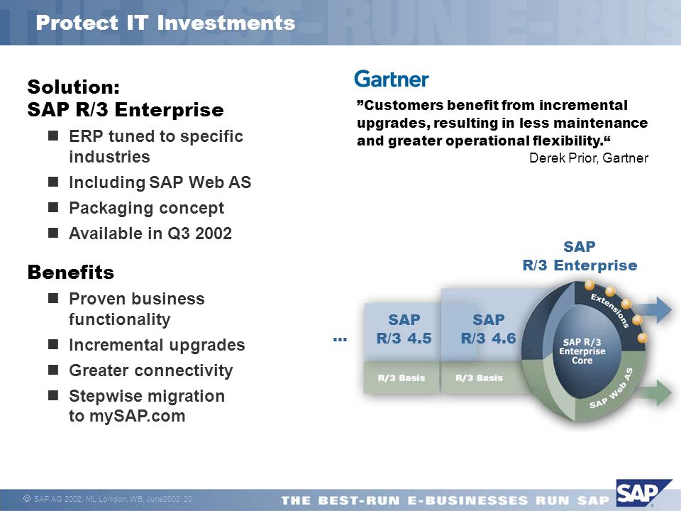 SAP AG 2002, ML London, WB, June Protect IT Investments Solution: SAP R/3 Enterprise ERP tuned to specific industries Including SAP Web AS Packaging concept Available in Q Benefits Proven business functionality Incremental upgrades Greater connectivity Stepwise migration to mySAP.com SAP R/3 4.5 SAP R/3 4.6 SAP R/3 Enterprise...