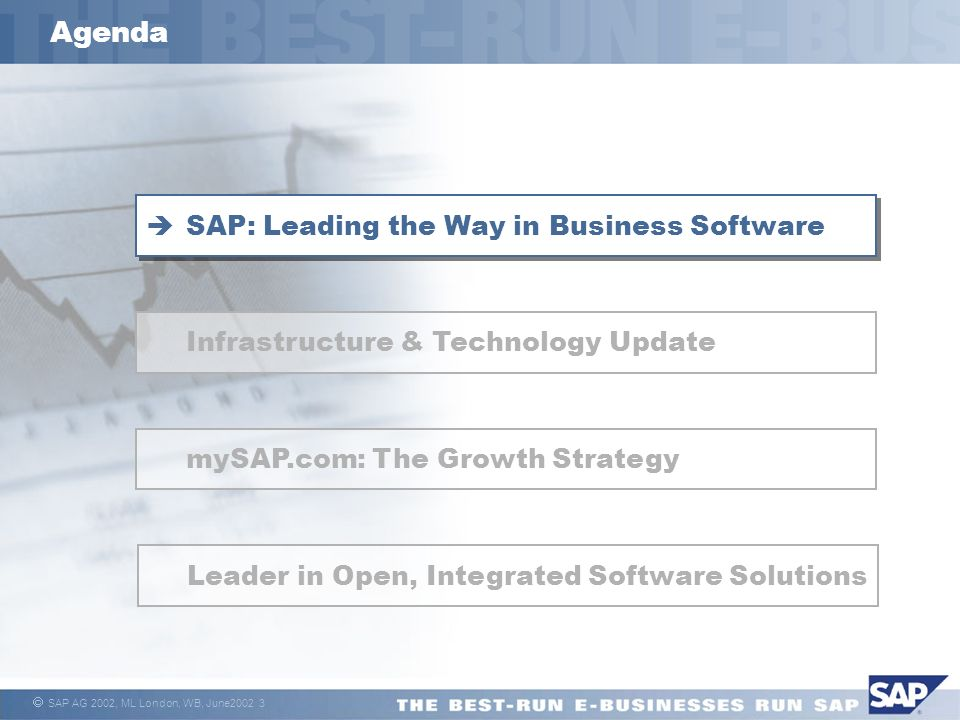 SAP AG 2002, ML London, WB, June Agenda SAP: Leading the Way in Business Software mySAP.com: The Growth Strategy Leader in Open, Integrated Software Solutions Infrastructure & Technology Update