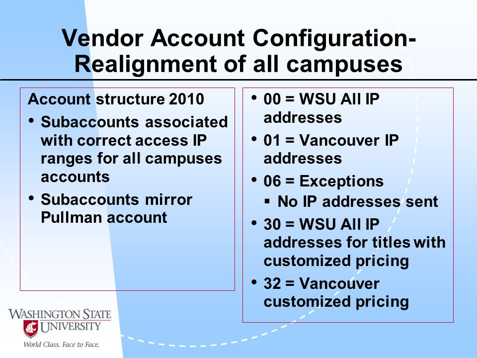 Vendor Account Configuration- Realignment of all campuses Account structure 2010 Subaccounts associated with correct access IP ranges for all campuses accounts Subaccounts mirror Pullman account 00 = WSU All IP addresses 01 = Vancouver IP addresses 06 = Exceptions No IP addresses sent 30 = WSU All IP addresses for titles with customized pricing 32 = Vancouver customized pricing