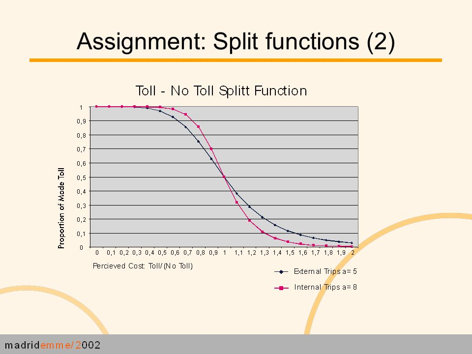 Assignment: Split functions (2)